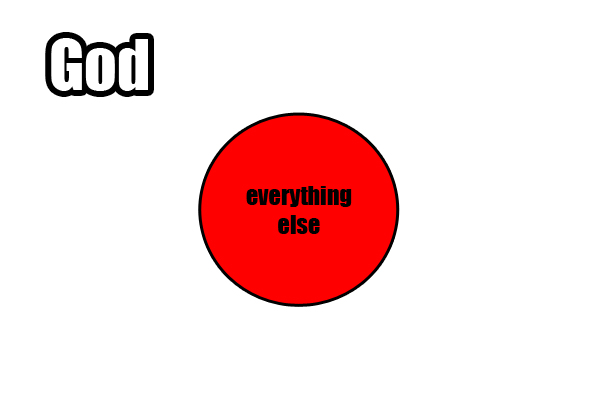 A Venn Diagram for Reality
